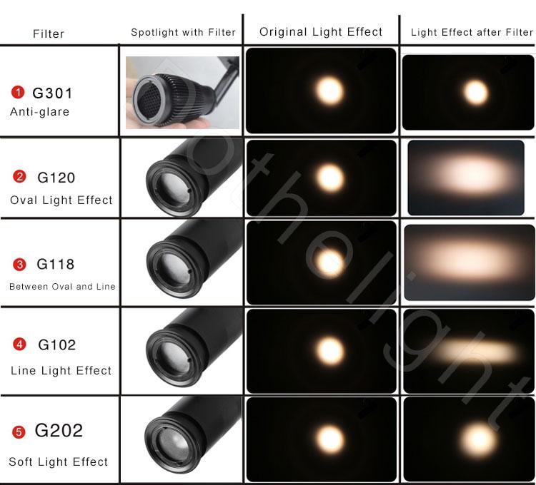 palyginkite filtrus su skirtingais šviesos efektais-1